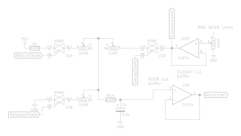 A circuit of analog switches, potentimeters, resistors, capacitor, and opamps makes up the charge/discharge circuit at the core of the envelope generator